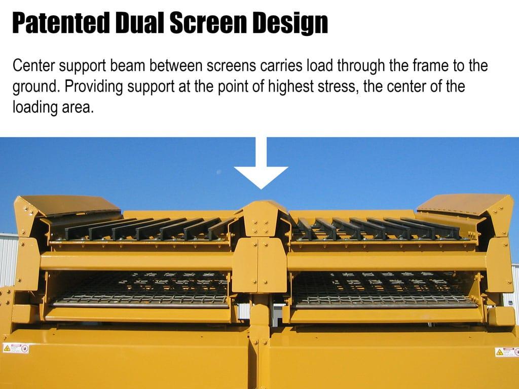 Patented Dual Screen Design