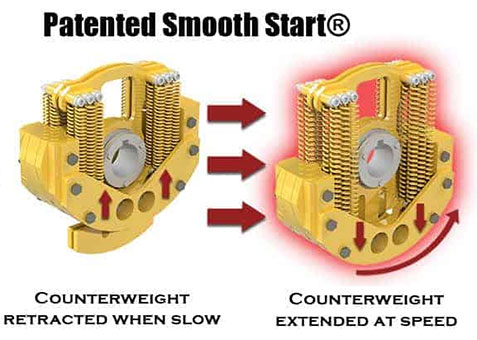 Patented Smooth Start